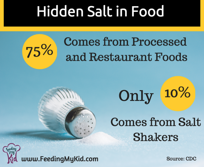 Hidden Salt in Kid's Food. Where it is and how to avoid it. Learn more about daily sodium intake.