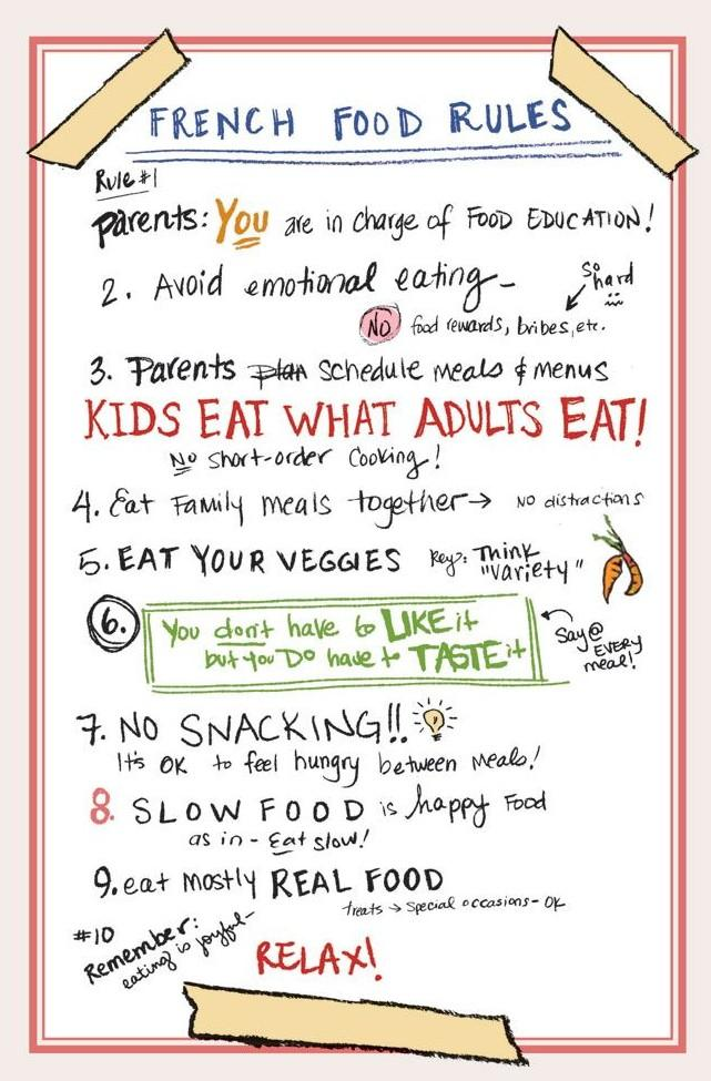 Should US Parents Follow the French Food Rules? - Sometimes, it seems that the American approach to dieting is focused more on eating the foods that are less pleasing, meaning when the time comes to indulge on foods that taste good we often over-indulge. Whereas the food culture in France is more about pleasure. The French diet is structured on a different, less guilt-driven approach, focusing in on the importance of eating a more colorful variety of foods. Check out more info here and tell us your thoughts.