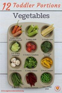 What does a toddler portion of veggies look like