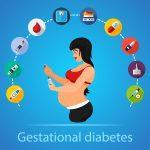 gestational-diabetes-4
