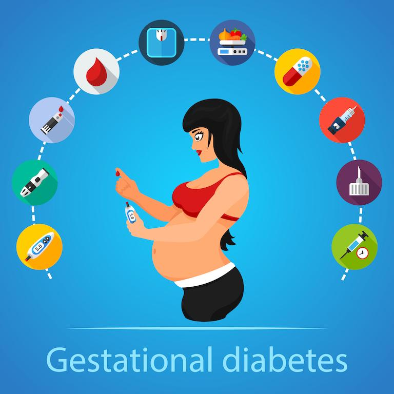 Gestational Diabetes: What It Means For You and Your Baby